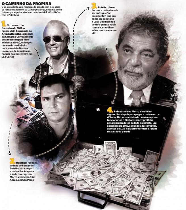 """""""Levei mala de dinheiro para Lula"""""""